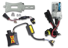 HID Systems